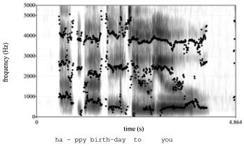 Spectrogram showing vowel formants