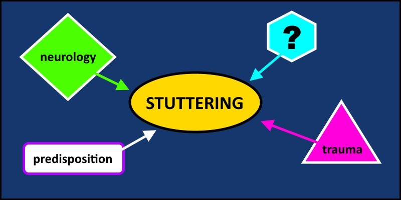 causes of stuttering header