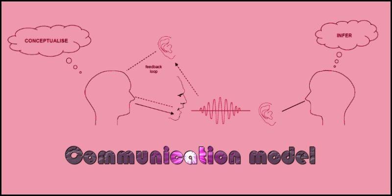 communication model header