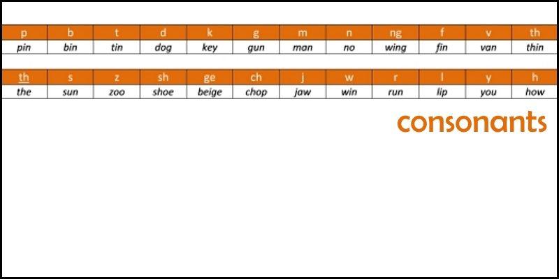 consonants header