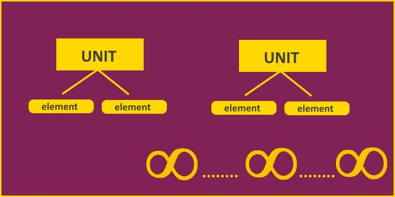 duality and productivity in language header
