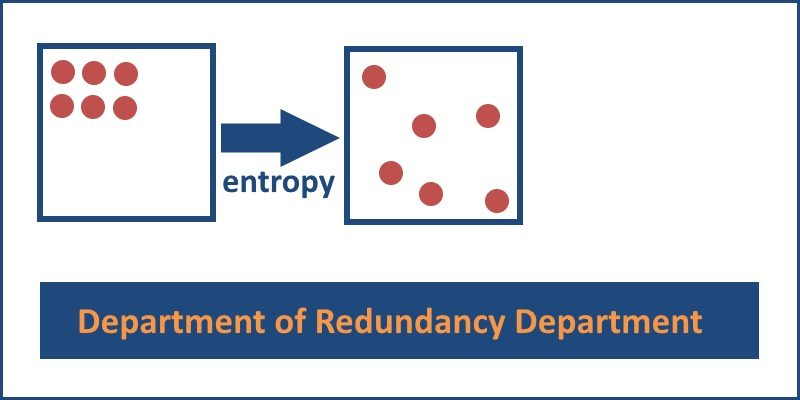 entropy and redundancy in human communication