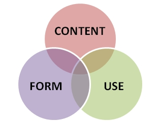 Language, content, form and use
