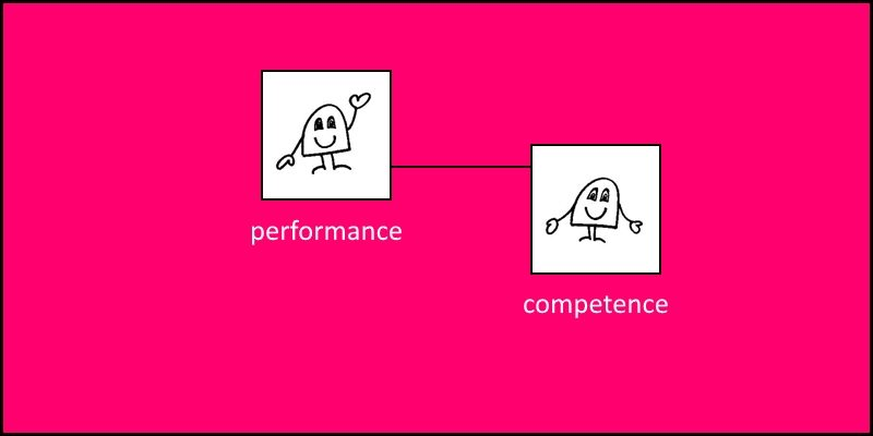 linguistic performance and competence header