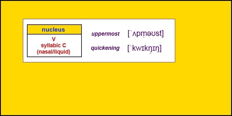 syllabic consonants header