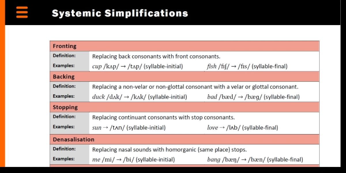 Systemic Simplifications
