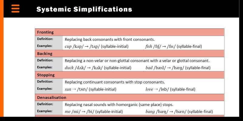 systemic simplifications header