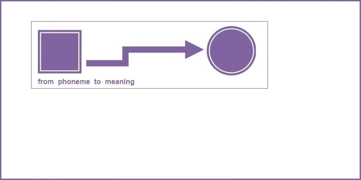 The Semantic Problem