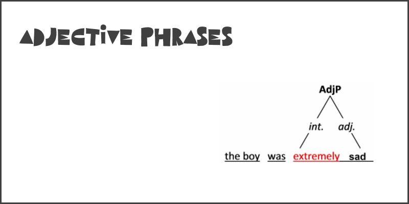 adjective phrases header