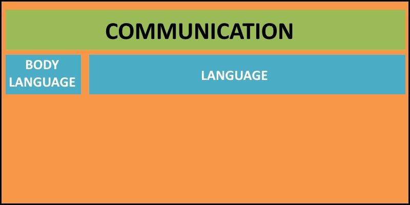 features of communication ipe header