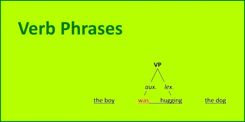 verb phrases header