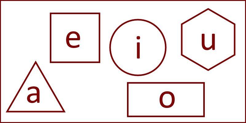 vowels ess101 header