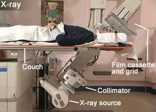 X-ray unit