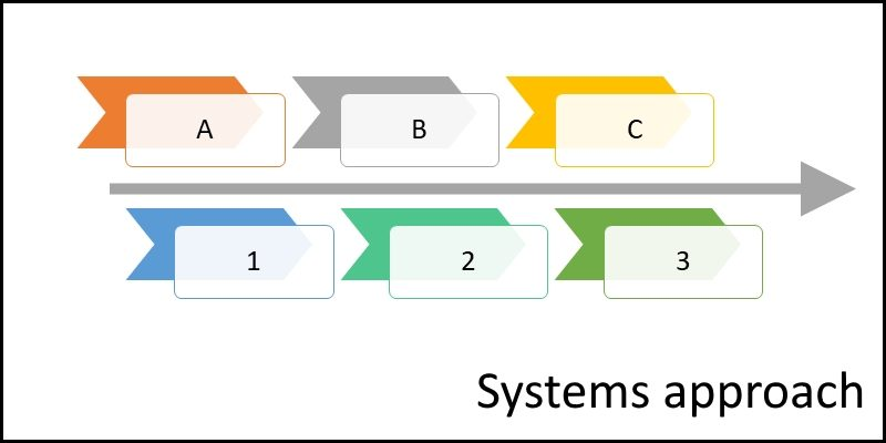 systems approach header