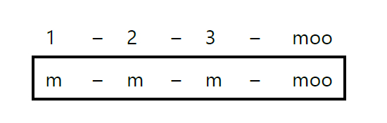 repetition of m counting