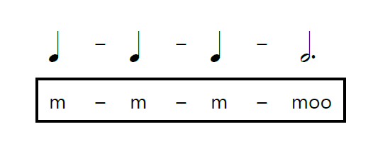 repetition of m musical notation
